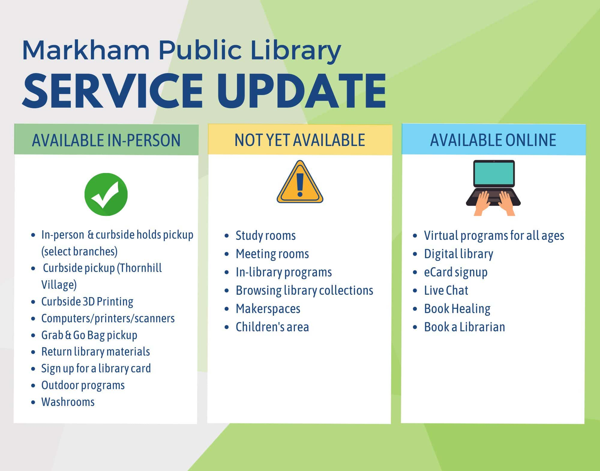 Services Available - Aug 3 Reopening