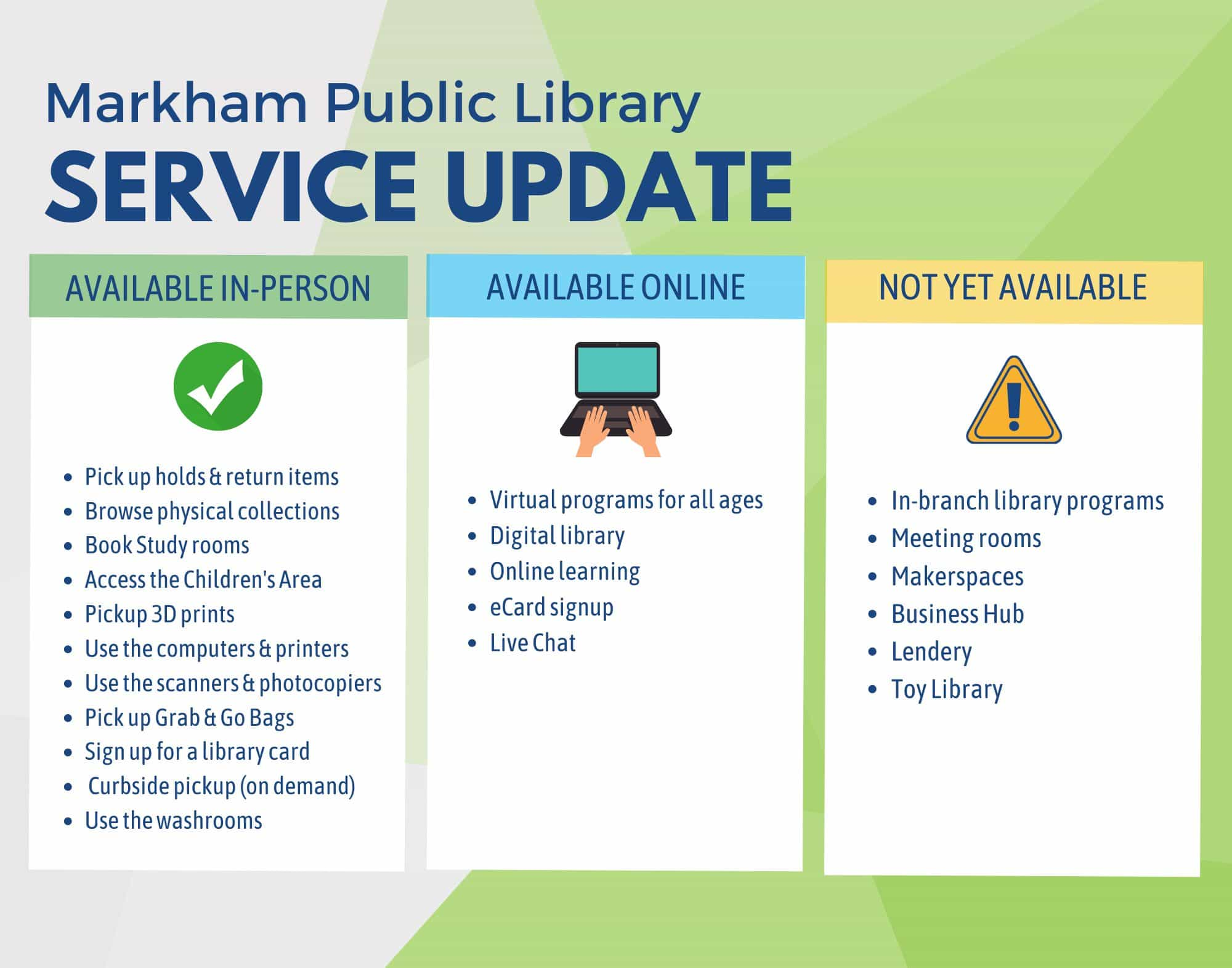 Chart showing services available at MPL